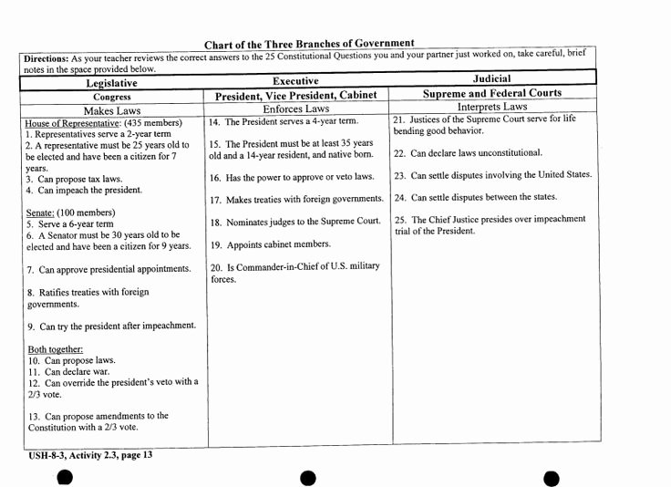 Branches Of Government Worksheet Pdf Awesome Three Branches Of Government Worksheet