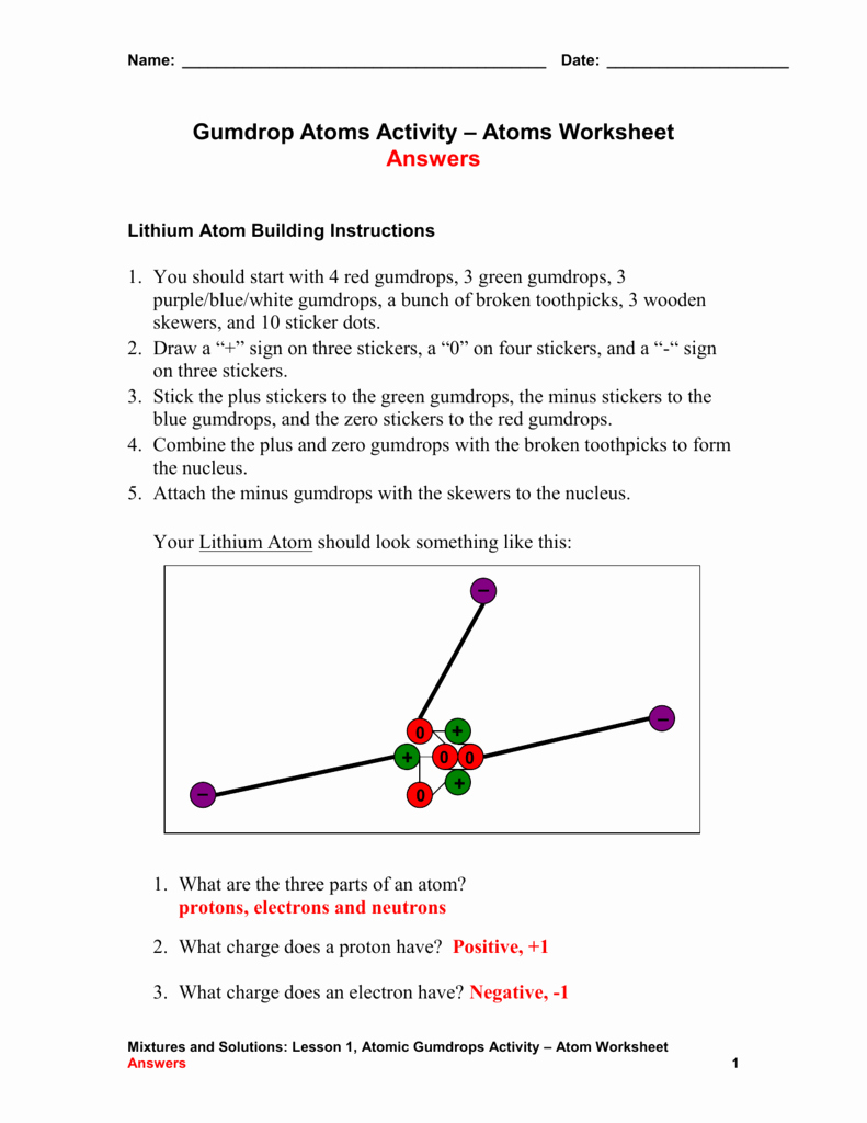 Build An atom Worksheet Answers Elegant atom Worksheet Answers