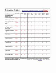 Build An atom Worksheet Answers Fresh Build An atom Worksheet Answerscx Build An atom