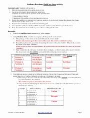Build An atom Worksheet Answers Unique Phet Build An atom Worksheet