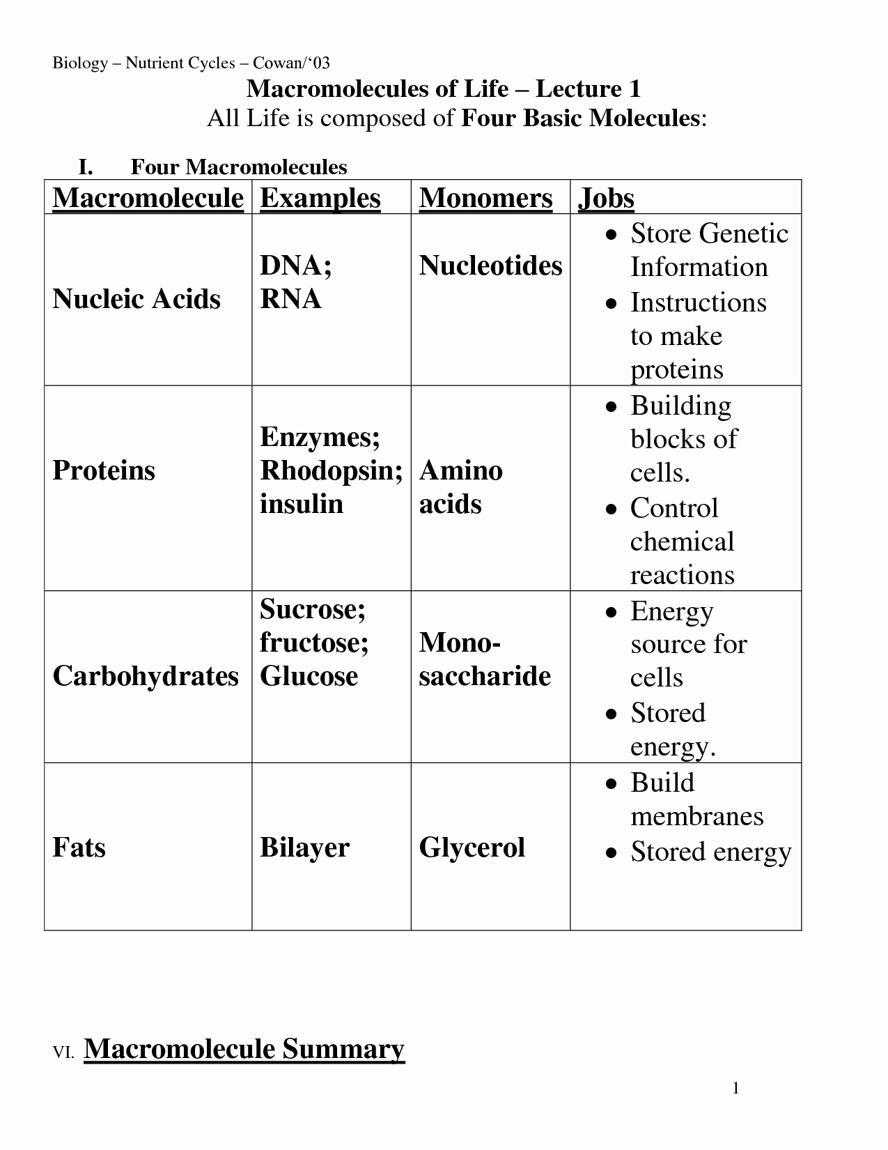 Building Macromolecules Worksheet Answers Beautiful 15 Best Of Biological Molecules Worksheet organic