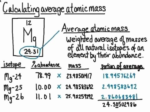 Calculating Average atomic Mass Worksheet Elegant Calculating Average atomic Mass