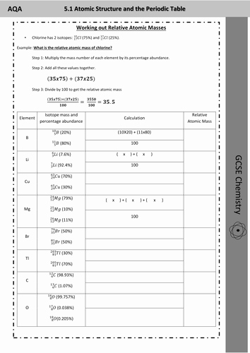 Calculating Average atomic Mass Worksheet Elegant Calculating Relative atomic Masses for Gcse or as