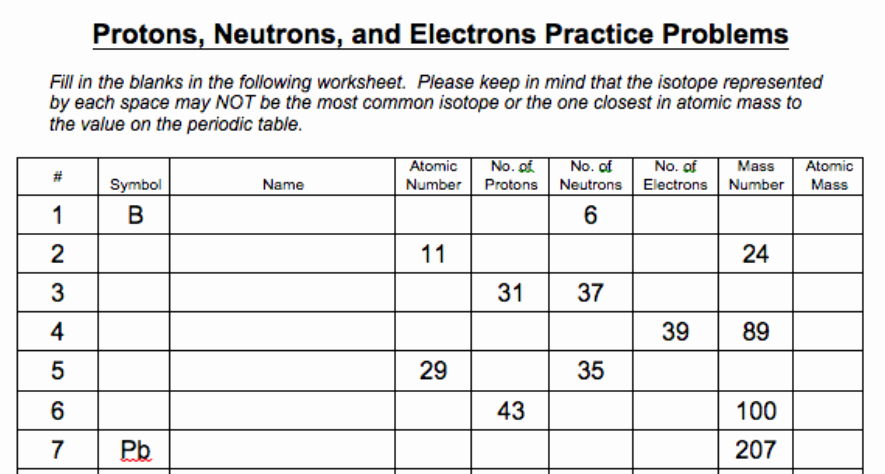 Calculating Average atomic Mass Worksheet Lovely Mid Term Review atomic Structure Ddavidson