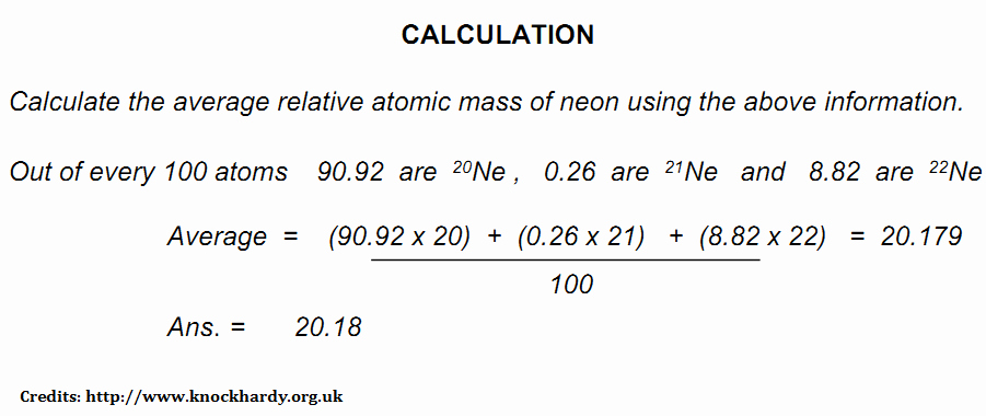 Calculating Average atomic Mass Worksheet Luxury atoms Molecules and Stoichiometry the A Levels Resource Blog