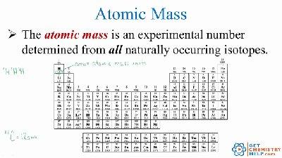 Calculating Average atomic Mass Worksheet Unique Chemistry Lesson Average atomic Mass Calculations Get