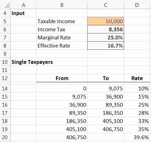 Calculating Sales Tax Worksheet Best Of Sales Tax Worksheet