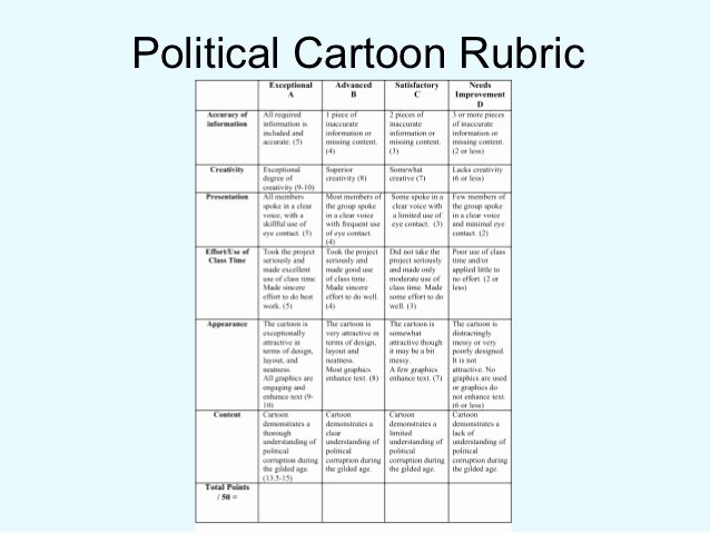 Cartoon Analysis Worksheet Answers Awesome Political Cartoon Analysis Worksheet Worksheets Tutsstar