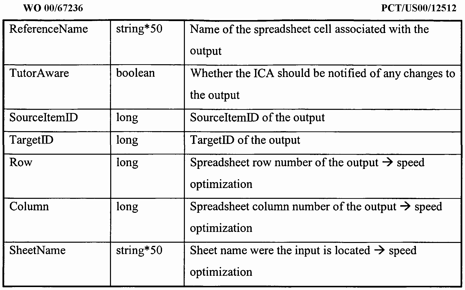 Cell City Analogy Worksheet Answers Lovely Cell City Analogy Worksheet Wid Answer Key