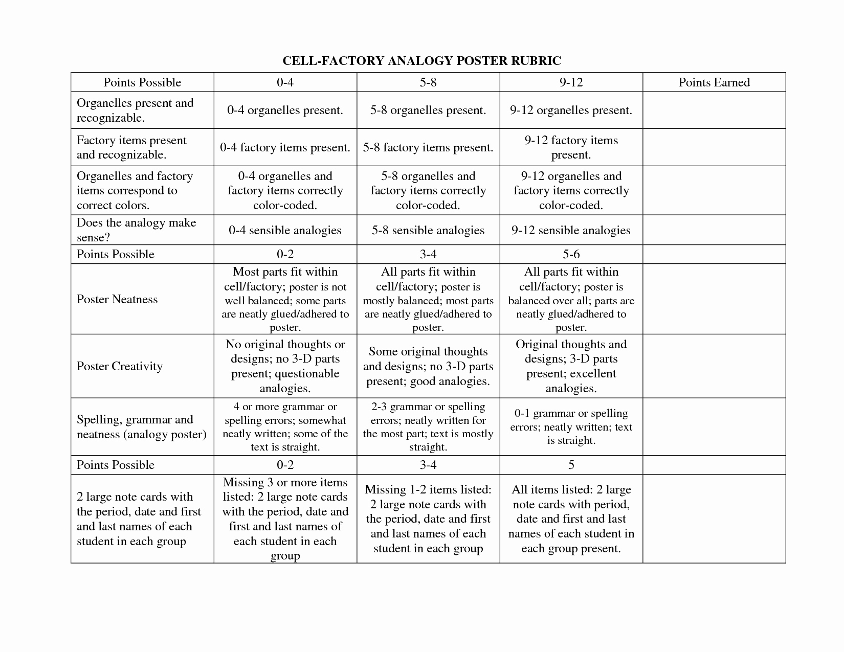 Cell City Analogy Worksheet Beautiful 18 Best Of Cell City Worksheet Answer Key Cell