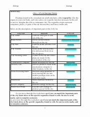Cell City Analogy Worksheet Lovely Cell City Worksheet Answer Key Pdf Biology Answer Key