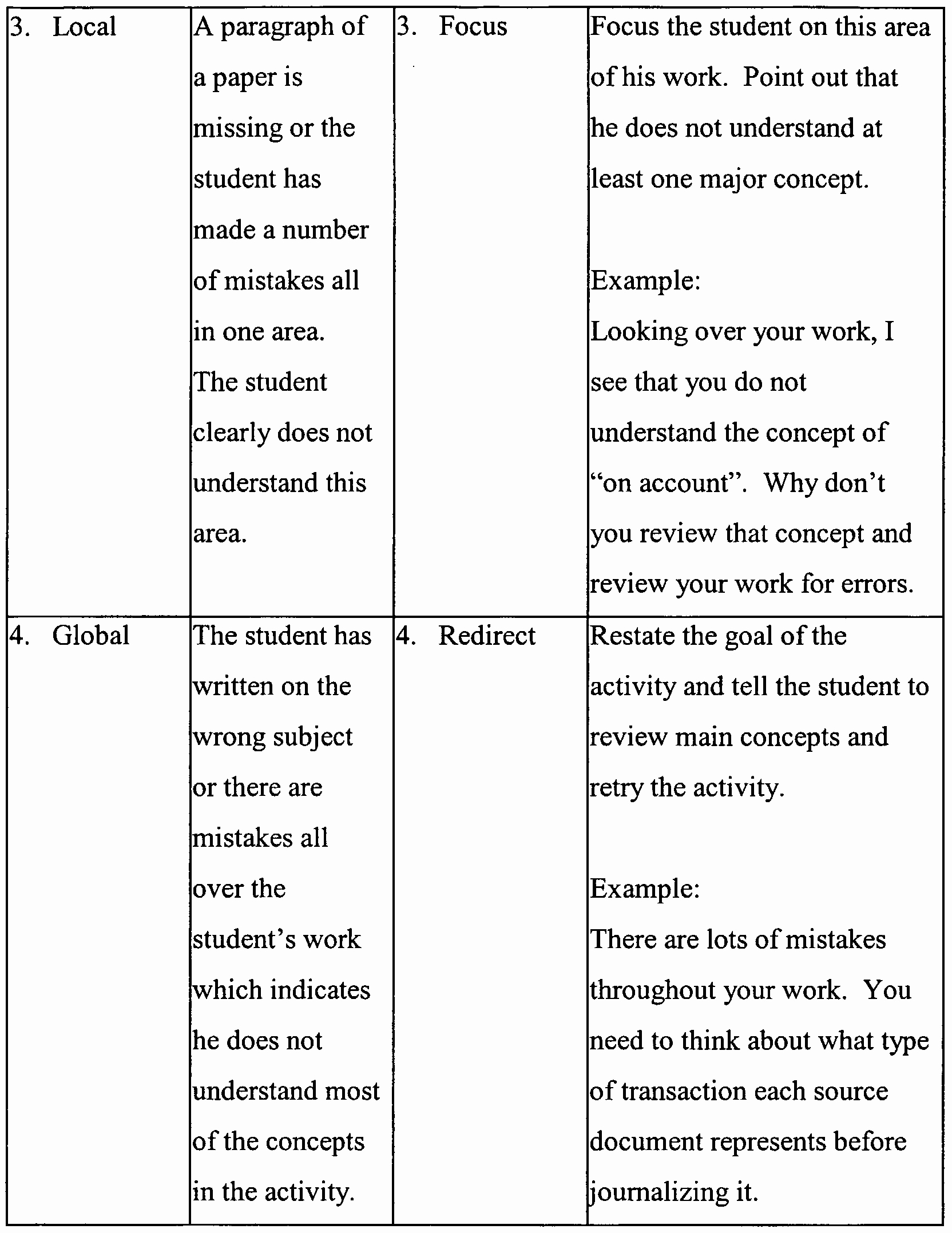 Cell City Analogy Worksheet Unique Cell City Analogy Worksheet Wid Answer Key