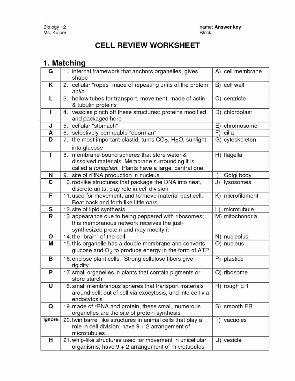 Cell organelles Worksheet Answer Key Luxury Cell organelles Worksheet Answer Key