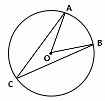 Central and Inscribed Angle Worksheet Beautiful Quiz & Worksheet Measuring An Inscribed Angle