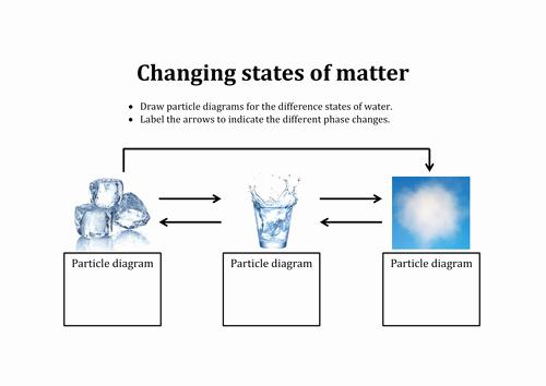 Change In Matter Worksheet Elegant Changing States Of Matter Activity Ks3 by aslawrenson