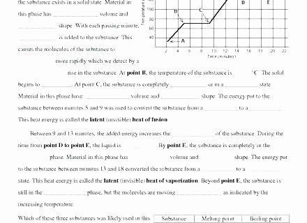 Changes In Matter Worksheet Fresh Matter Worksheets Pdf – Devopscr