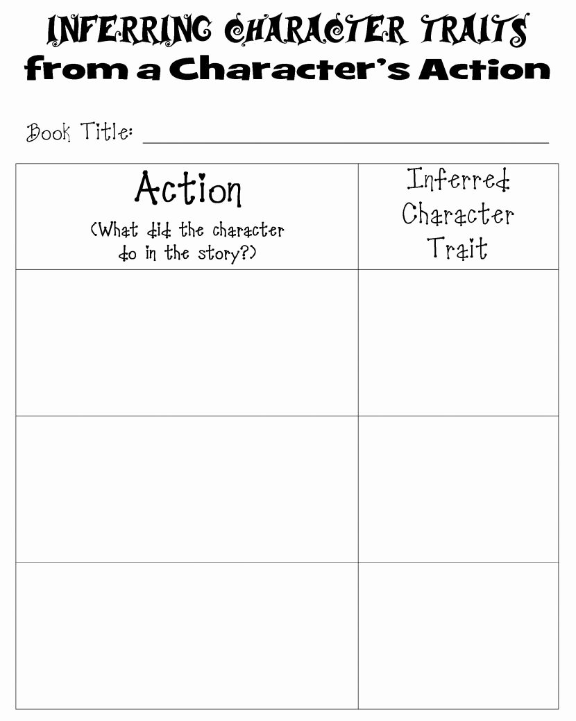 Character Traits Worksheet 3rd Grade Best Of Character Traits Worksheets for 5th Grade the Best