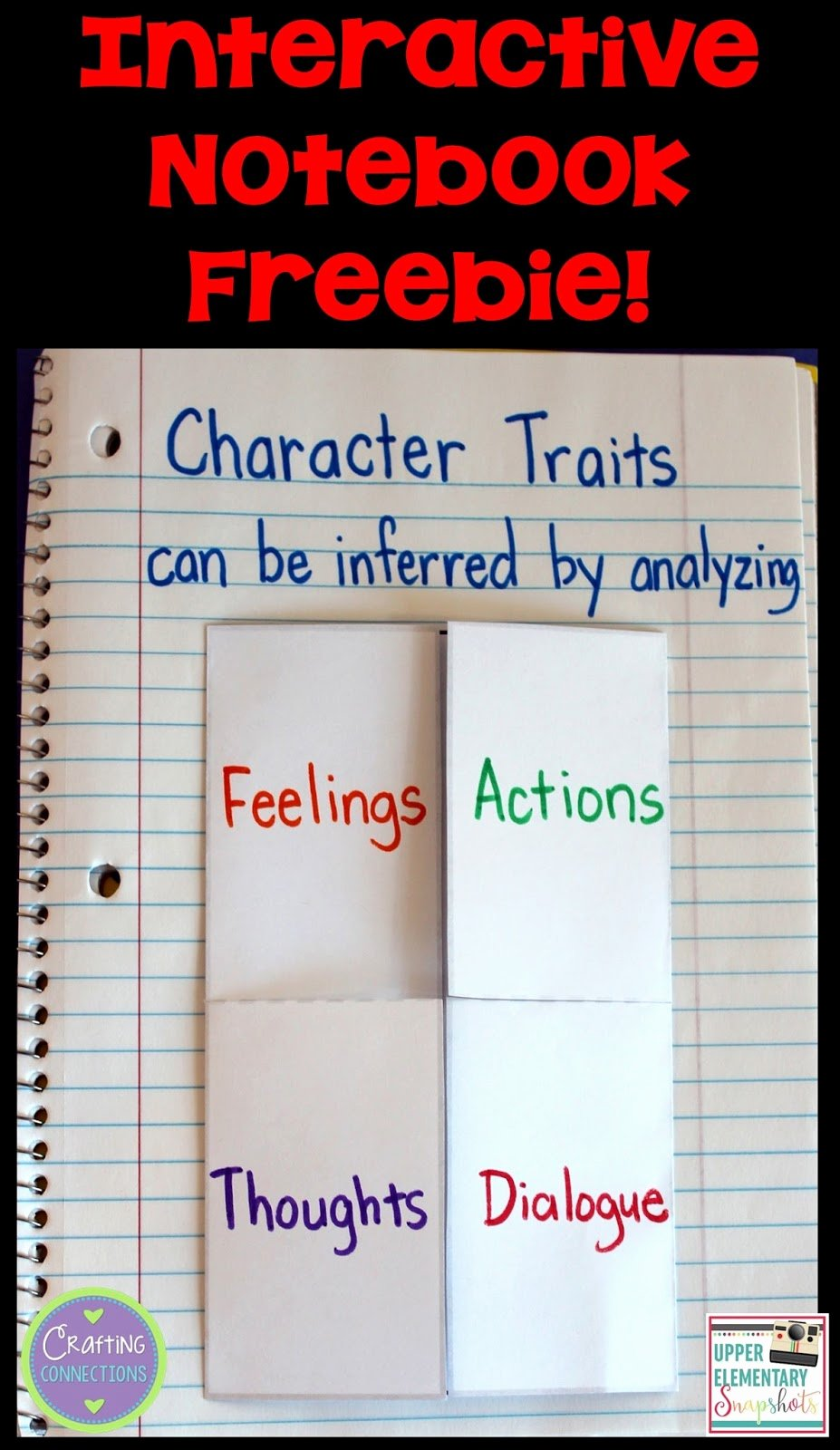 Character Traits Worksheet 3rd Grade Fresh Character Traits A Lesson for Upper Elementary Students