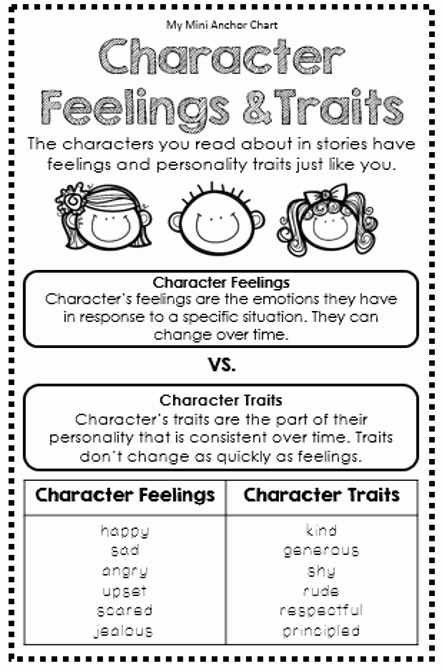 Character Traits Worksheet 3rd Grade Fresh Reading Strategies Posters Classroom Ideas