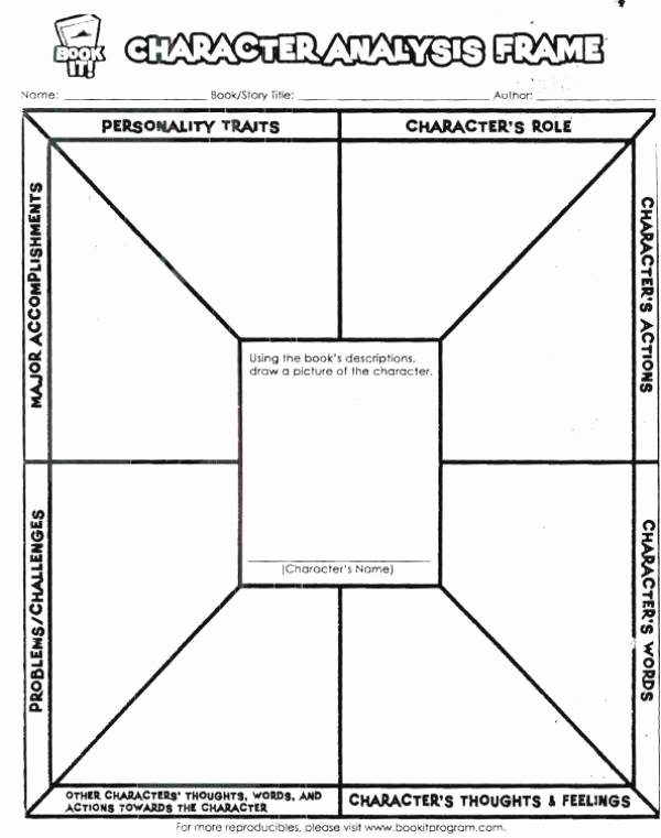 Character Traits Worksheet Pdf Awesome Character Analysis Worksheet