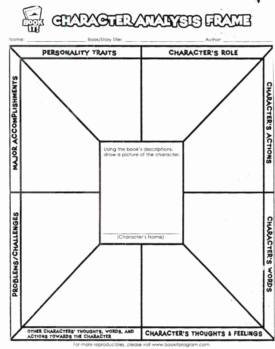 Character Traits Worksheet Pdf Awesome Free Student Worksheets Worksheet Mogenk Paper Works