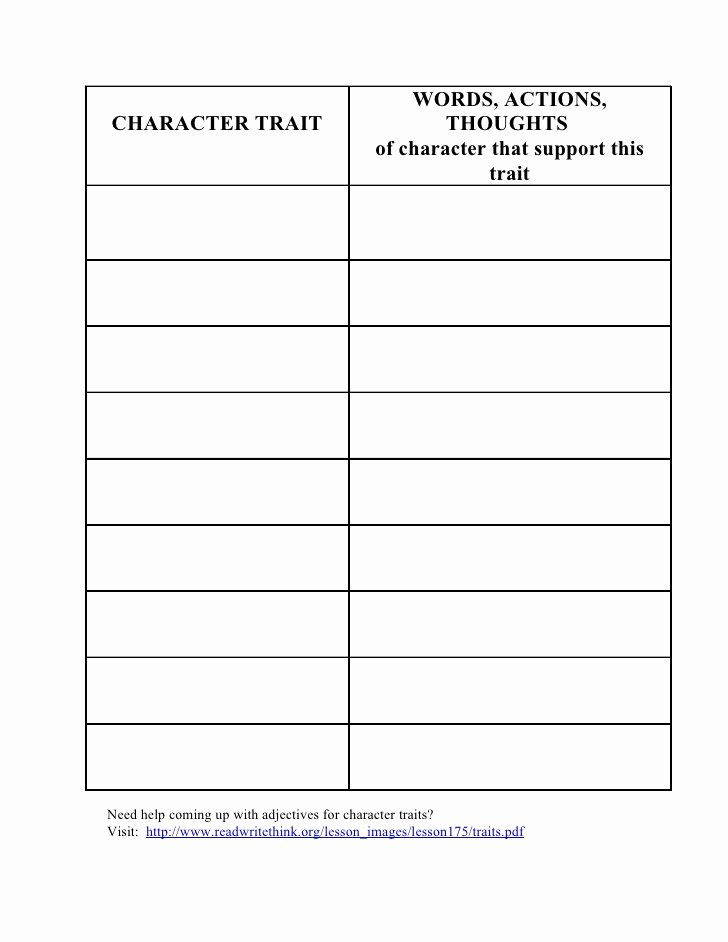 Character Traits Worksheet Pdf Luxury Character Traits Worksheet Pdf Geo Kids Activities