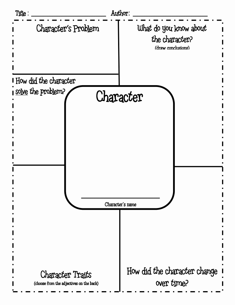 Character Traits Worksheet Pdf New Character Traits2 Pdf Google Drive