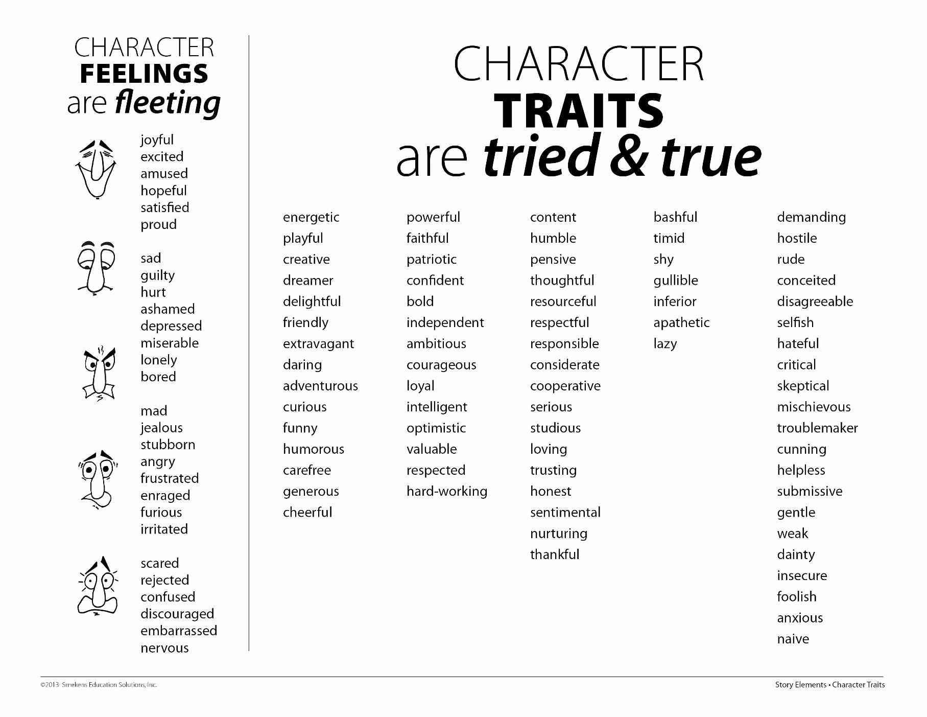 Character Traits Worksheet Pdf New Clarify Character Traits Versus Feelings
