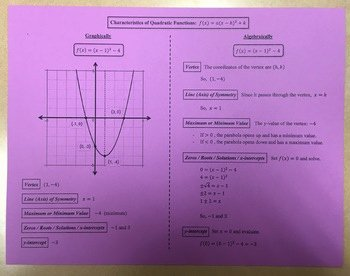 Characteristics Of Functions Worksheet Best Of Characteristics Of Quadratic Functions and their Graphs