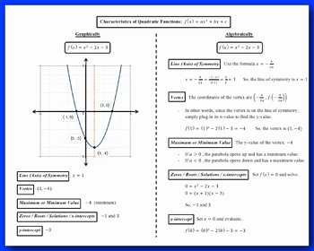 Characteristics Of Functions Worksheet Luxury Characteristics Of Quadratic Functions and their Graphs