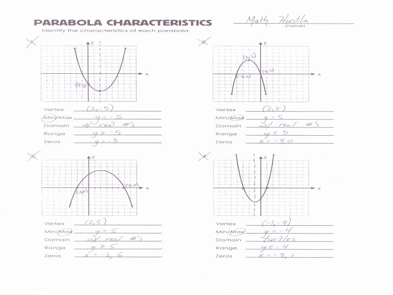 Characteristics Of Functions Worksheet New Characteristics Quadratic Functions Worksheet Free