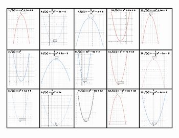Characteristics Of Functions Worksheet New Features Of Quadratic Functions Worksheet by Algebra is My
