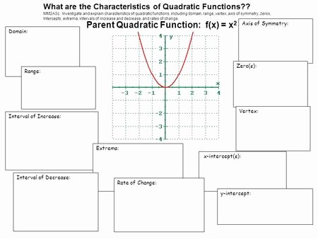 Characteristics Of Functions Worksheet Unique Characteristics Quadratic Functions Worksheet