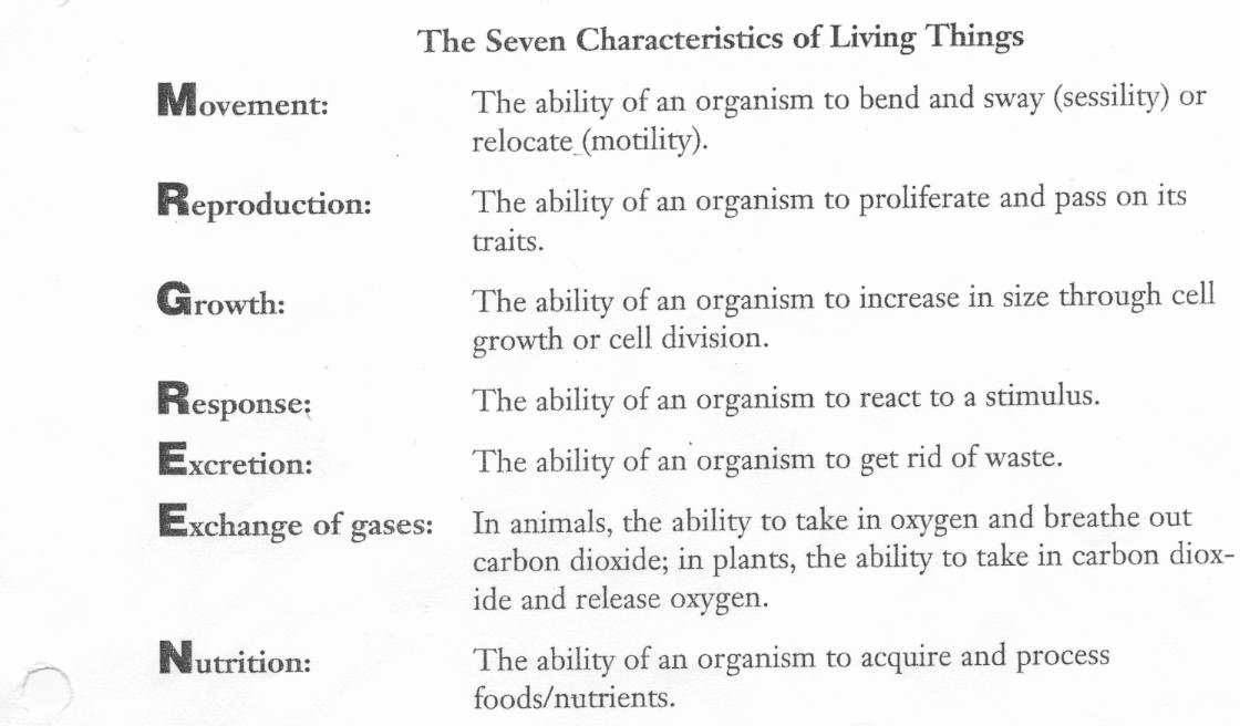 Characteristics Of Living Things Worksheet Awesome Cells Tissues organs and organ Systems