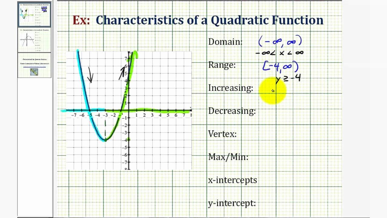 Characteristics Of Quadratic Functions Worksheet Fresh Ex 1 Key Characteristics Of the Graph Of A Quadratic