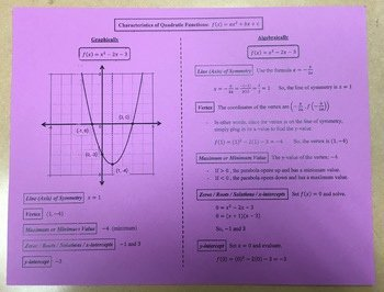 Characteristics Of Quadratic Functions Worksheet Inspirational Characteristics Of Quadratic Functions and their Graphs