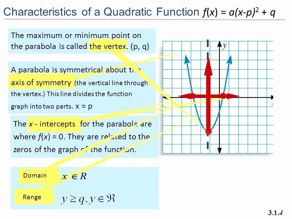 Characteristics Of Quadratic Functions Worksheet Unique Characteristics Quadratic Functions Worksheet