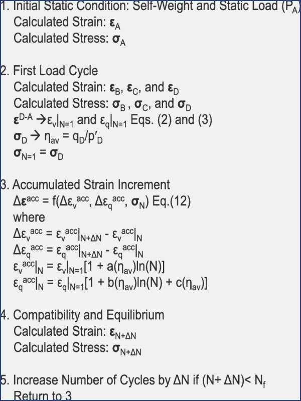 Charles Law Worksheet Answers Inspirational 25 Best Chemistry Gas Laws Worksheet Answers