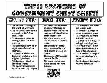 Checks and Balances Worksheet Answers Lovely Branches Of Government We Need All Three A System Of