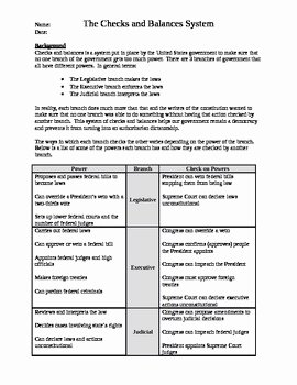 Checks and Balances Worksheet Answers Unique Checks and Balances Worksheets by 2nd Chance Works