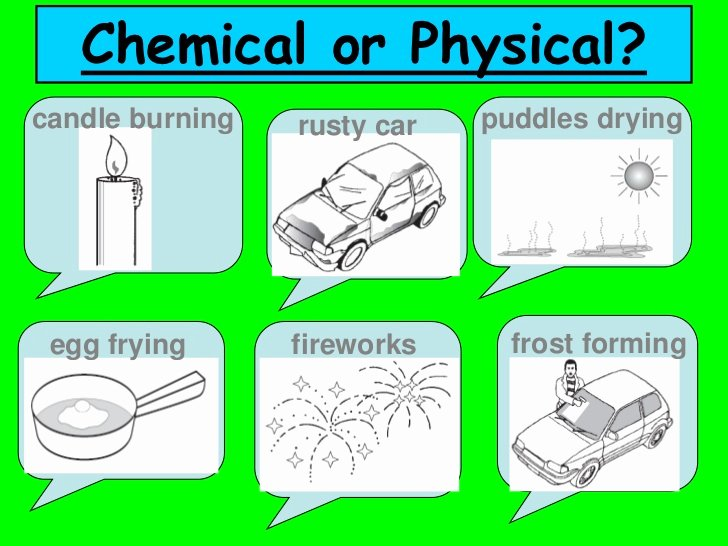 "Chemical and Physical Change Worksheet Inspirational Bilingual School JosÉ MarÍn ""fatego"" April 2018"