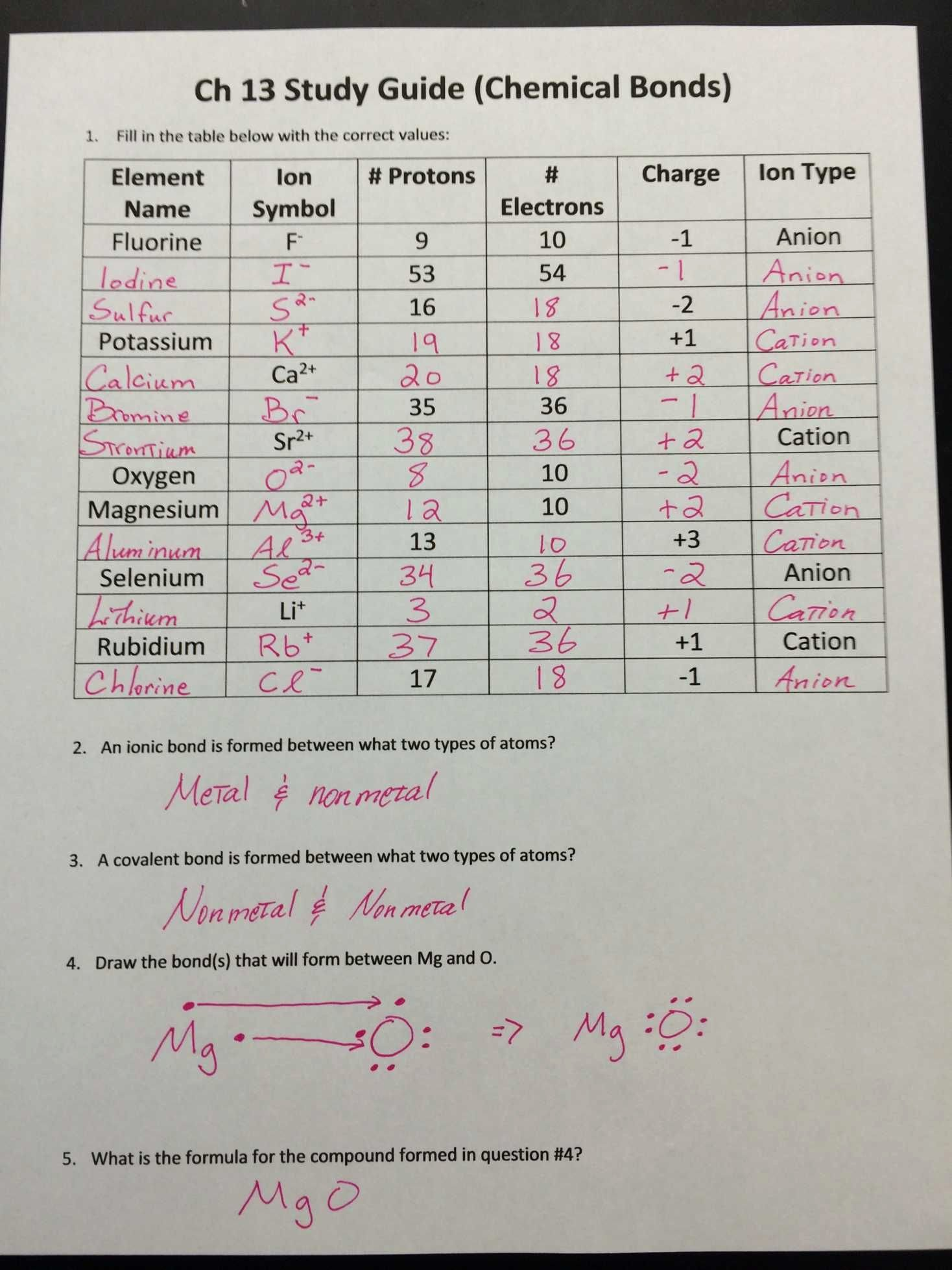 Chemical Bonding Worksheet Key Best Of Valence Electrons and Ions Worksheet