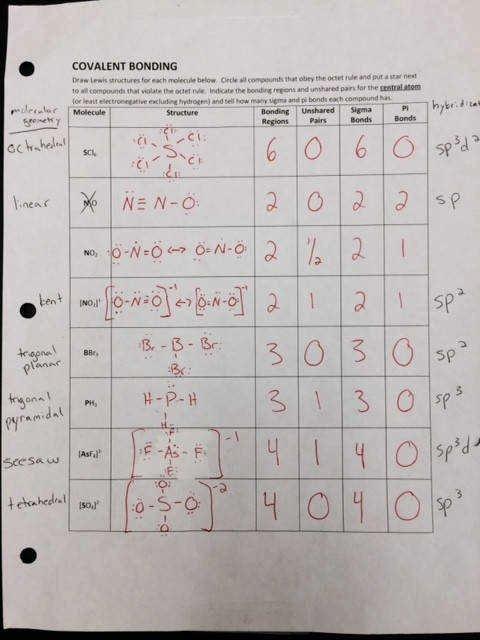 Chemical Bonding Worksheet Key Elegant Chemical Bonding Worksheet