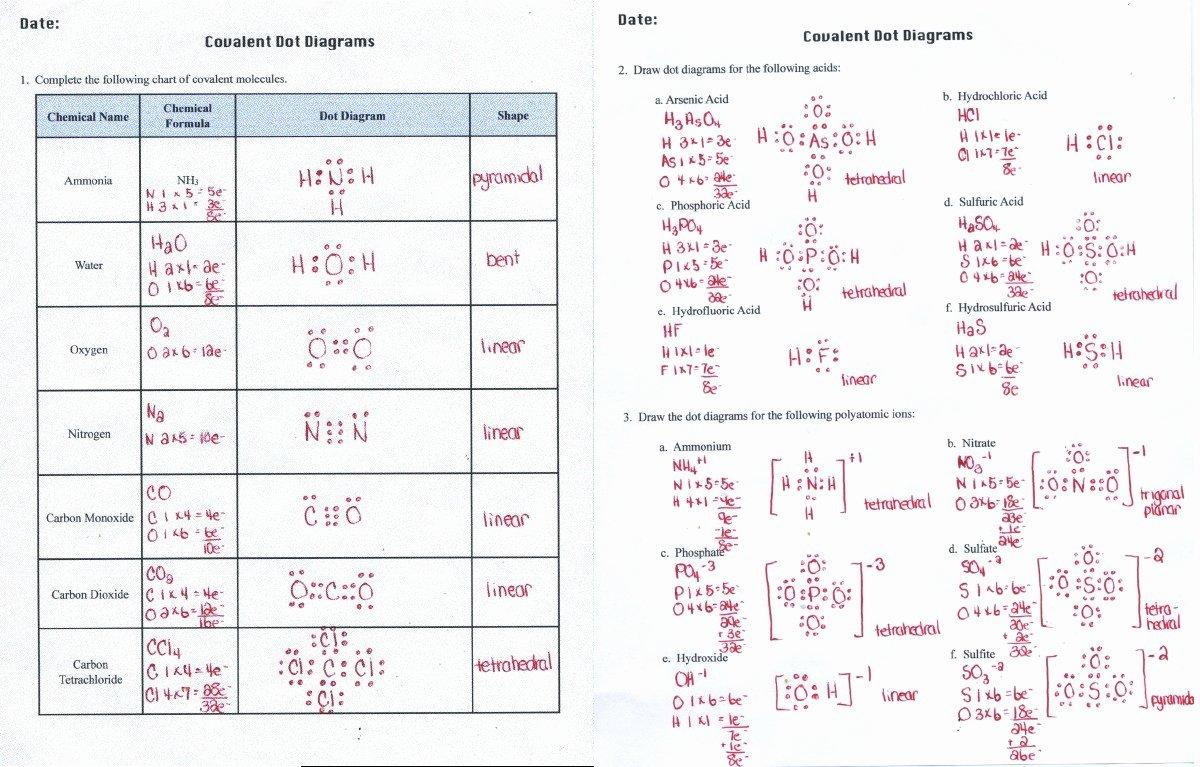 Chemical Bonding Worksheet Key Fresh Ionic and Covalent Bonding Worksheets Answers
