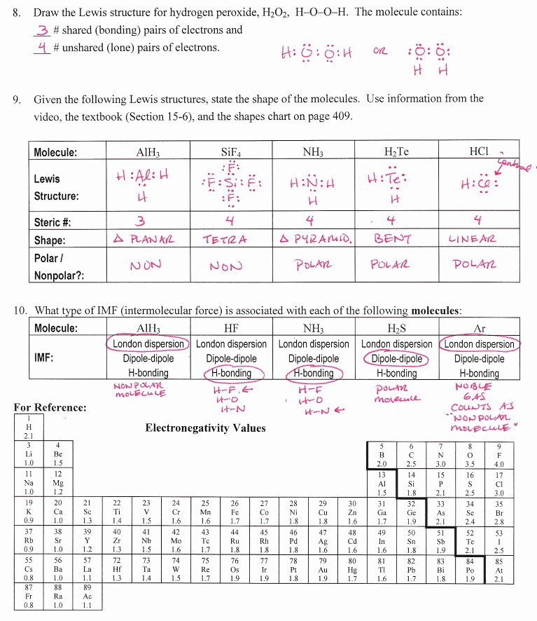 Chemical Bonding Worksheet Key Unique Chemical Bonding Worksheet