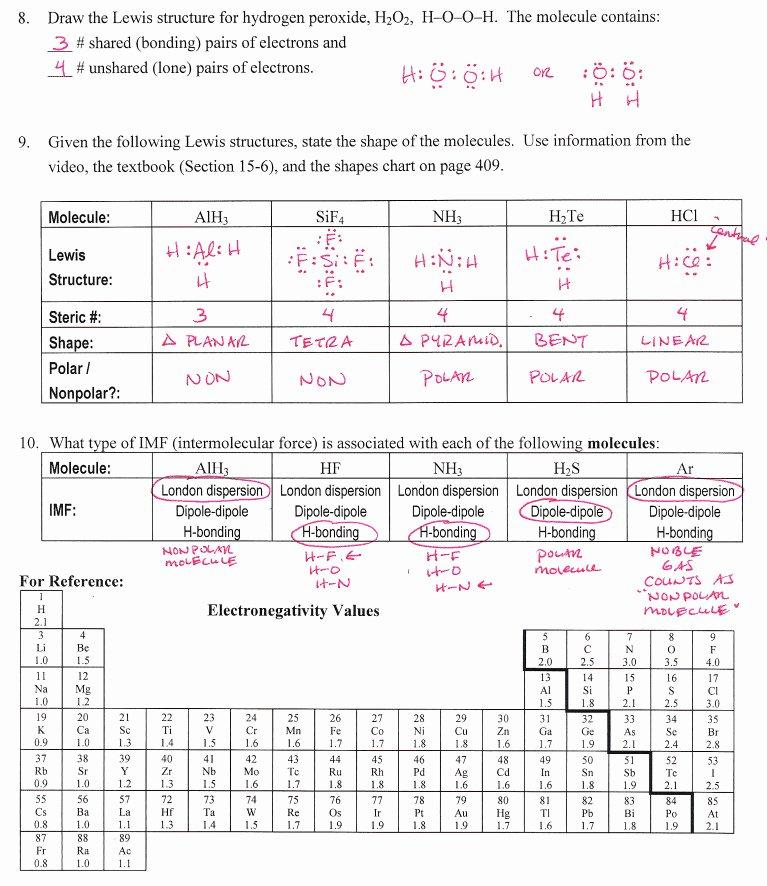 Chemical Bonding Worksheet Key Unique Chemical Bonding Worksheet