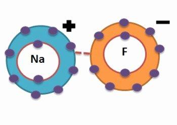 Chemical Bonding Worksheet Key Unique Ionic and Covalent Bonding Worksheet with Key