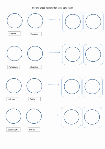 Chemical Bonds Ionic Bonds Worksheet Fresh Ionic and Covalent Bonding by Jechr Teaching Resources Tes