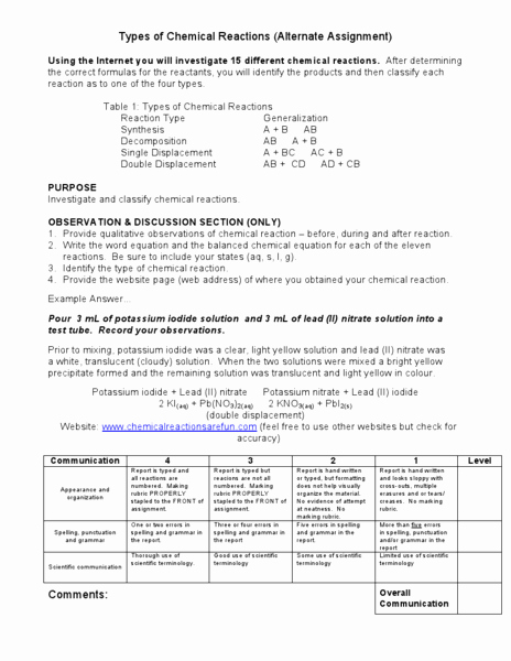 Chemical Reaction Type Worksheet Unique Types Of Chemical Reactions Worksheet for 9th 12th Grade