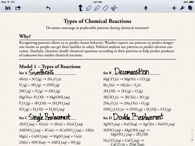 Chemical Reactions Types Worksheet Beautiful Classification Chemical Reactions Worksheet Worksheets